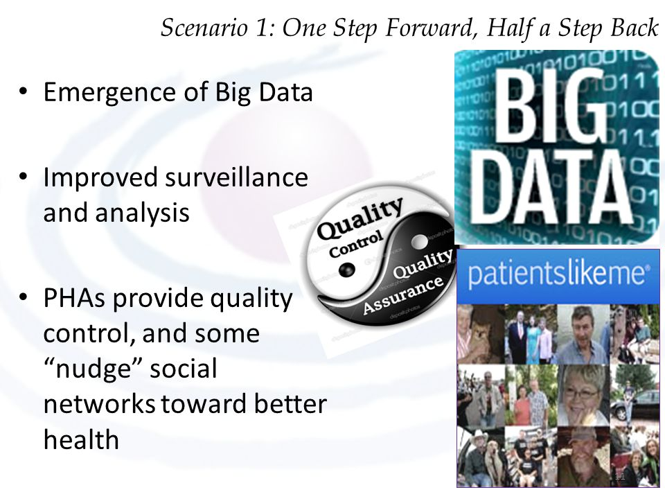 Emergence of Big Data Improved surveillance and analysis PHAs provide quality control, and some nudge social networks toward better health Scenario 1: One Step Forward, Half a Step Back 11