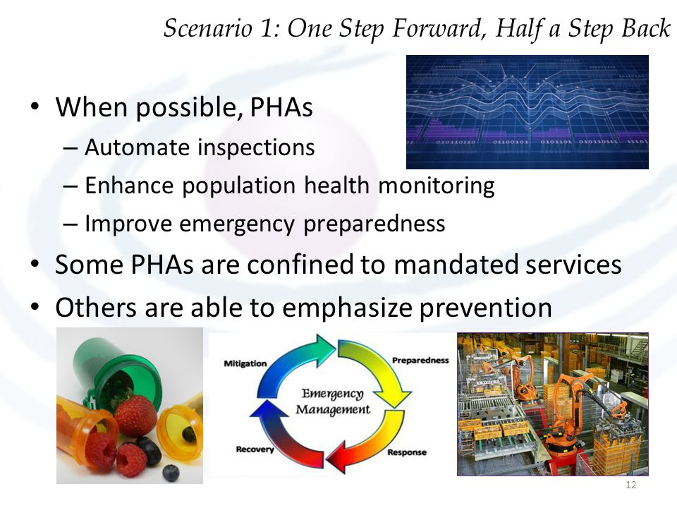 When possible, PHAs – Automate inspections – Enhance population health monitoring – Improve emergency preparedness Some PHAs are confined to mandated services Others are able to emphasize prevention Scenario 1: One Step Forward, Half a Step Back 12