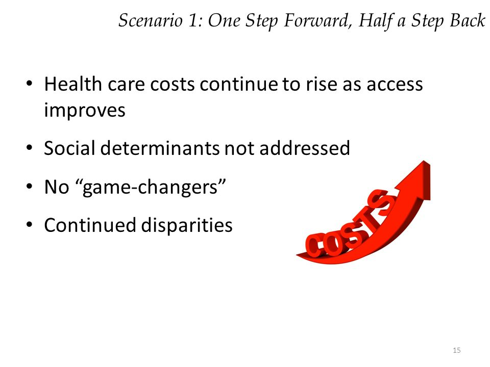 Scenario 1: One Step Forward, Half a Step Back Health care costs continue to rise as access improves Social determinants not addressed No game-changers Continued disparities 15