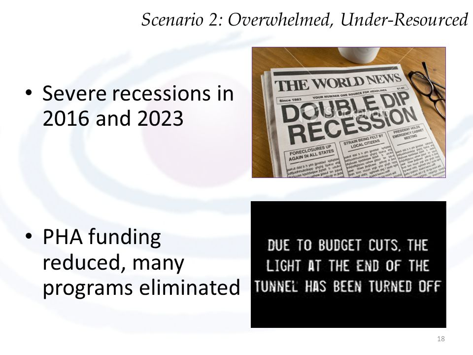 Severe recessions in 2016 and 2023 PHA funding reduced, many programs eliminated Scenario 2: Overwhelmed, Under-Resourced 18