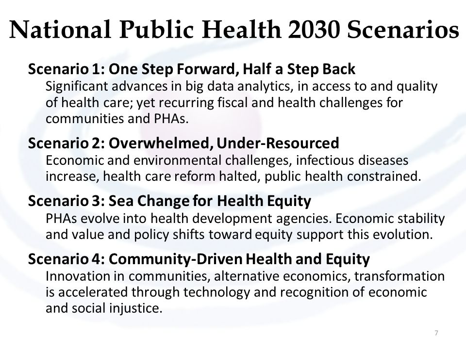 National Public Health 2030 Scenarios Scenario 1: One Step Forward, Half a Step Back Significant advances in big data analytics, in access to and quality of health care; yet recurring fiscal and health challenges for communities and PHAs.