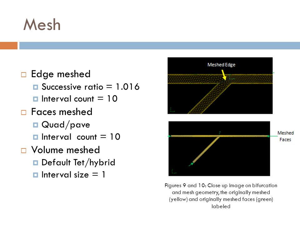Mesh  Edge meshed  Successive ratio = 1.016  Interval count = 10  Faces meshed  Quad/pave  Interval count = 10  Volume meshed  Default Tet/hybrid  Interval size = 1 Figures 9 and 10: Close up image on bifurcation and mesh geometry, the originally meshed (yellow) and originally meshed faces (green) labeled