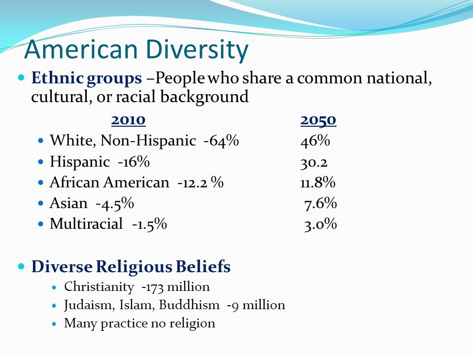 American Diversity Ethnic groups –People who share a common national, cultural, or racial background 20102050 White, Non-Hispanic -64%46% Hispanic -16