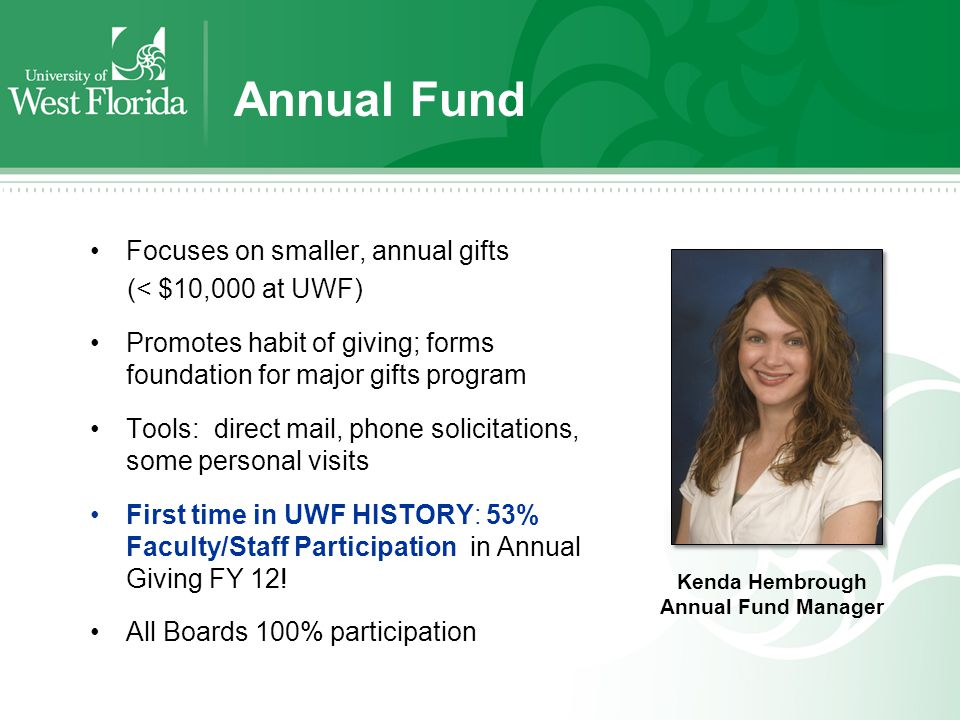 Annual Fund (Gifts of < $10,000)