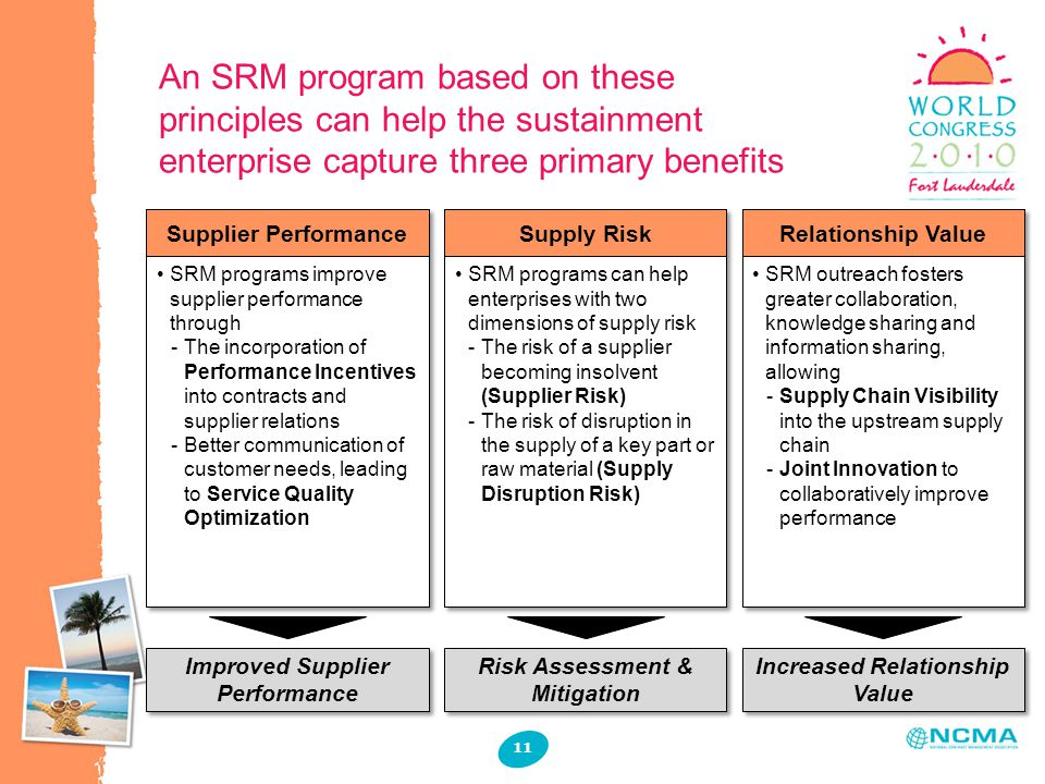 An SRM program based on these principles can help the sustainment enterprise capture three primary benefits 11 SRM programs improve supplier performance through -The incorporation of Performance Incentives into contracts and supplier relations -Better communication of customer needs, leading to Service Quality Optimization SRM programs improve supplier performance through -The incorporation of Performance Incentives into contracts and supplier relations -Better communication of customer needs, leading to Service Quality Optimization SRM programs can help enterprises with two dimensions of supply risk -The risk of a supplier becoming insolvent (Supplier Risk) -The risk of disruption in the supply of a key part or raw material (Supply Disruption Risk) SRM programs can help enterprises with two dimensions of supply risk -The risk of a supplier becoming insolvent (Supplier Risk) -The risk of disruption in the supply of a key part or raw material (Supply Disruption Risk) SRM outreach fosters greater collaboration, knowledge sharing and information sharing, allowing -Supply Chain Visibility into the upstream supply chain -Joint Innovation to collaboratively improve performance SRM outreach fosters greater collaboration, knowledge sharing and information sharing, allowing -Supply Chain Visibility into the upstream supply chain -Joint Innovation to collaboratively improve performance Supplier PerformanceSupply RiskRelationship Value Improved Supplier Performance Risk Assessment & Mitigation Increased Relationship Value