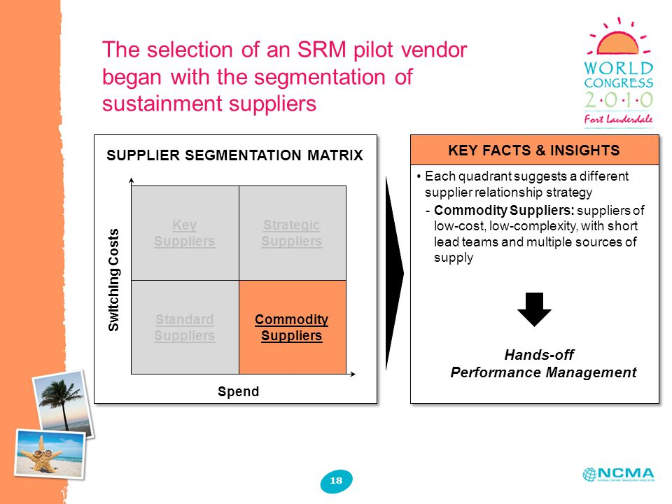 The selection of an SRM pilot vendor began with the segmentation of sustainment suppliers 18 SUPPLIER SEGMENTATION MATRIX Each quadrant suggests a different supplier relationship strategy -Commodity Suppliers: suppliers of low-cost, low-complexity, with short lead teams and multiple sources of supply Each quadrant suggests a different supplier relationship strategy -Commodity Suppliers: suppliers of low-cost, low-complexity, with short lead teams and multiple sources of supply KEY FACTS & INSIGHTS Standard Suppliers Key Suppliers Commodity Suppliers Strategic Suppliers Spend Switching Costs Hands-off Performance Management