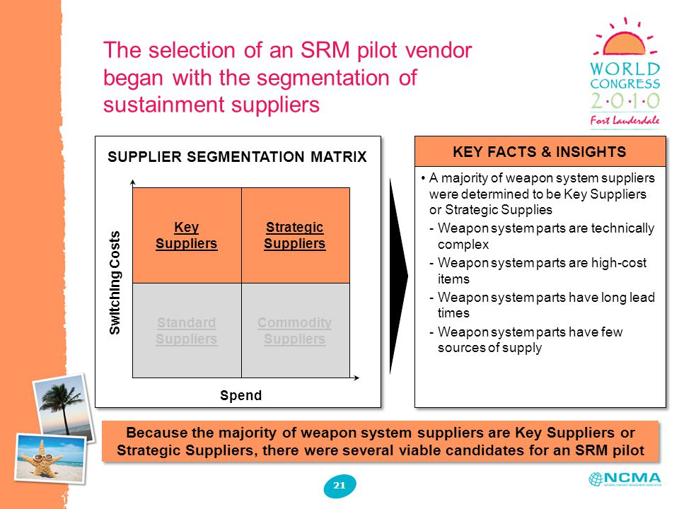 The selection of an SRM pilot vendor began with the segmentation of sustainment suppliers 21 SUPPLIER SEGMENTATION MATRIX A majority of weapon system suppliers were determined to be Key Suppliers or Strategic Supplies -Weapon system parts are technically complex -Weapon system parts are high-cost items -Weapon system parts have long lead times -Weapon system parts have few sources of supply A majority of weapon system suppliers were determined to be Key Suppliers or Strategic Supplies -Weapon system parts are technically complex -Weapon system parts are high-cost items -Weapon system parts have long lead times -Weapon system parts have few sources of supply KEY FACTS & INSIGHTS Standard Suppliers Key Suppliers Commodity Suppliers Strategic Suppliers Spend Switching Costs Because the majority of weapon system suppliers are Key Suppliers or Strategic Suppliers, there were several viable candidates for an SRM pilot