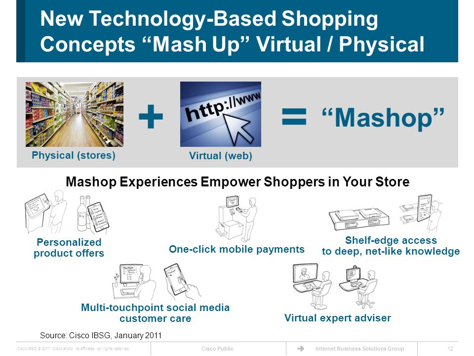 Cisco Public Cisco IBSG © 2011 Cisco and/or its affiliates. All rights reserved. Internet Business Solutions Group 12 Personalized product offers Shel