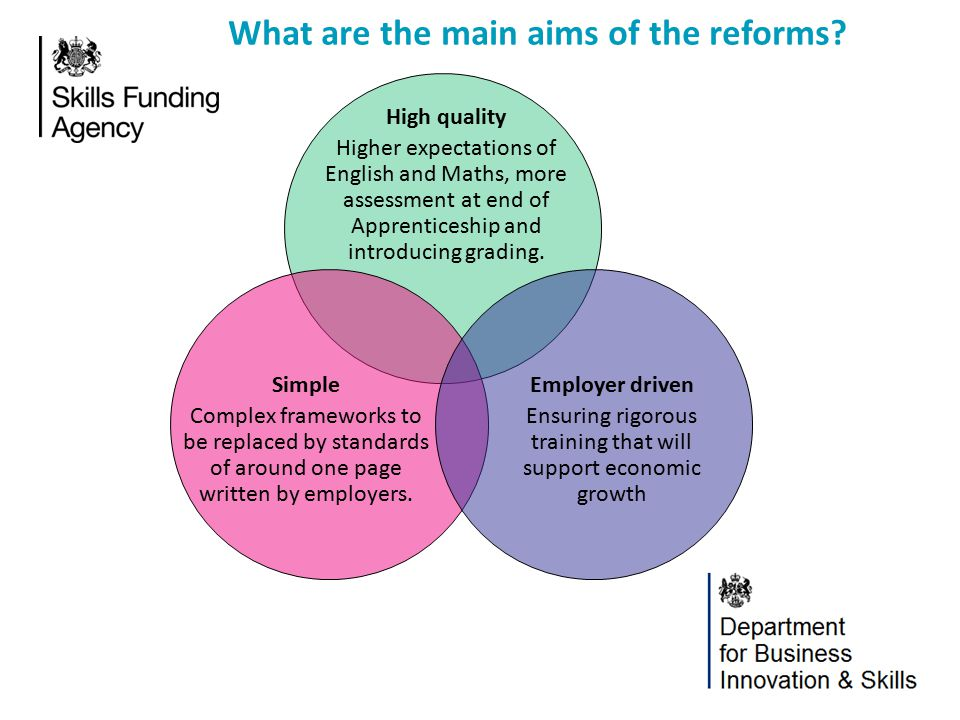 What are the main aims of the reforms? High quality Higher expectations of English and Maths, more assessment at end of Apprenticeship and introducing