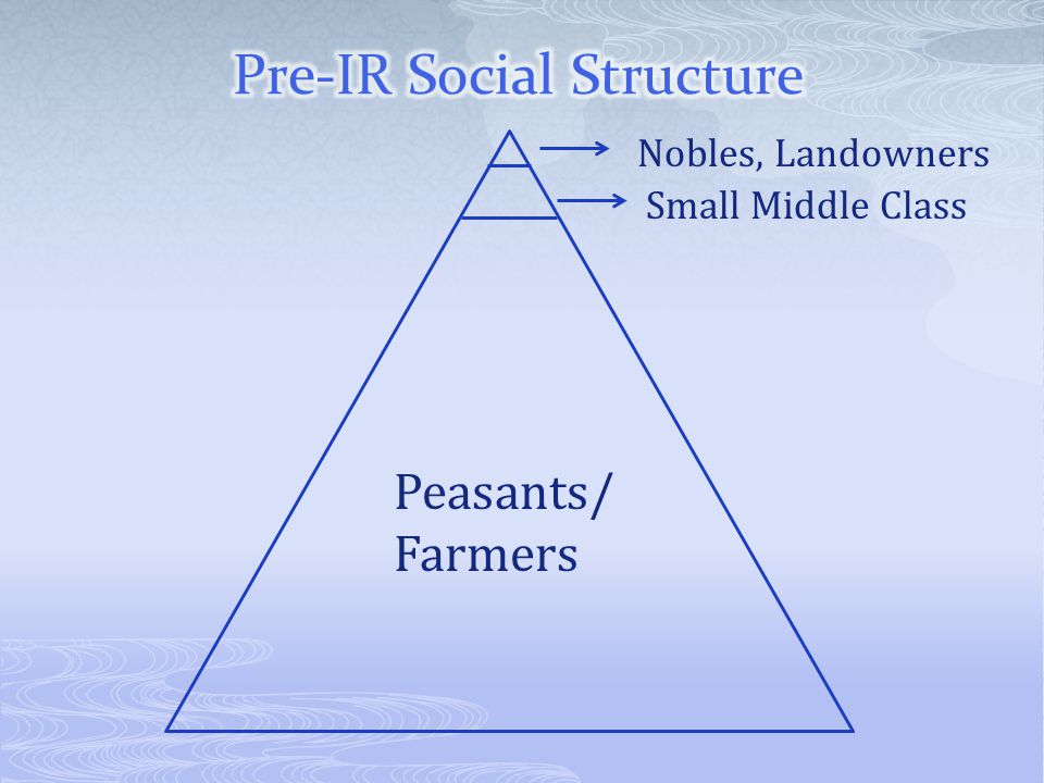 Nobles, Landowners Small Middle Class Peasants/ Farmers