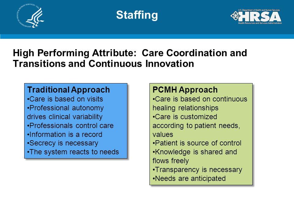Staffing High Performing Attribute: Care Coordination and Transitions and Continuous Innovation Traditional Approach Care is based on visits Professional autonomy drives clinical variability Professionals control care Information is a record Secrecy is necessary The system reacts to needs Traditional Approach Care is based on visits Professional autonomy drives clinical variability Professionals control care Information is a record Secrecy is necessary The system reacts to needs PCMH Approach Care is based on continuous healing relationships Care is customized according to patient needs, values Patient is source of control Knowledge is shared and flows freely Transparency is necessary Needs are anticipated PCMH Approach Care is based on continuous healing relationships Care is customized according to patient needs, values Patient is source of control Knowledge is shared and flows freely Transparency is necessary Needs are anticipated