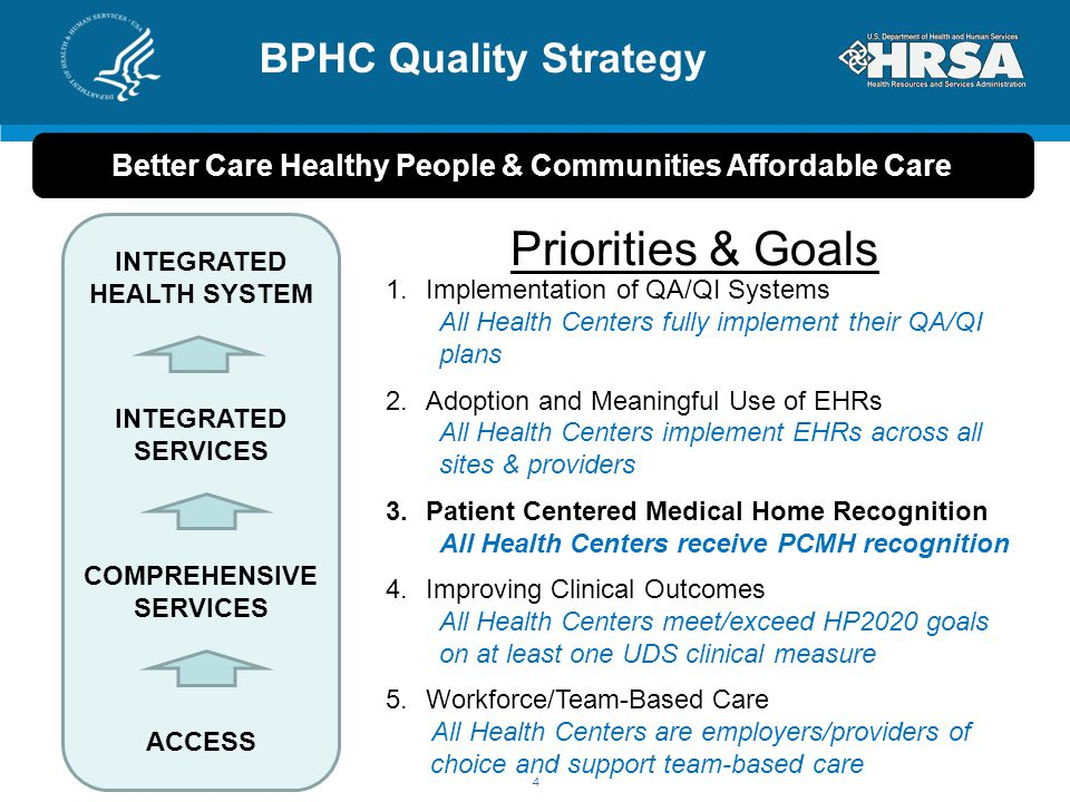 BPHC Quality Strategy 1.Implementation of QA/QI Systems All Health Centers fully implement their QA/QI plans 2.Adoption and Meaningful Use of EHRs All Health Centers implement EHRs across all sites & providers 3.Patient Centered Medical Home Recognition All Health Centers receive PCMH recognition 4.Improving Clinical Outcomes All Health Centers meet/exceed HP2020 goals on at least one UDS clinical measure 5.Workforce/Team-Based Care All Health Centers are employers/providers of choice and support team-based care Priorities & Goals ACCESS COMPREHENSIVE SERVICES INTEGRATED SERVICES INTEGRATED HEALTH SYSTEM Better Care Healthy People & Communities Affordable Care 4
