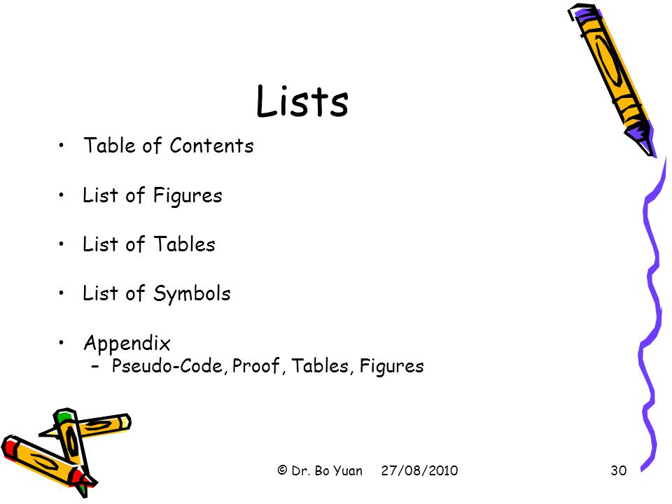 Lists Table of Contents List of Figures List of Tables List of Symbols Appendix –Pseudo-Code, Proof, Tables, Figures © Dr.
