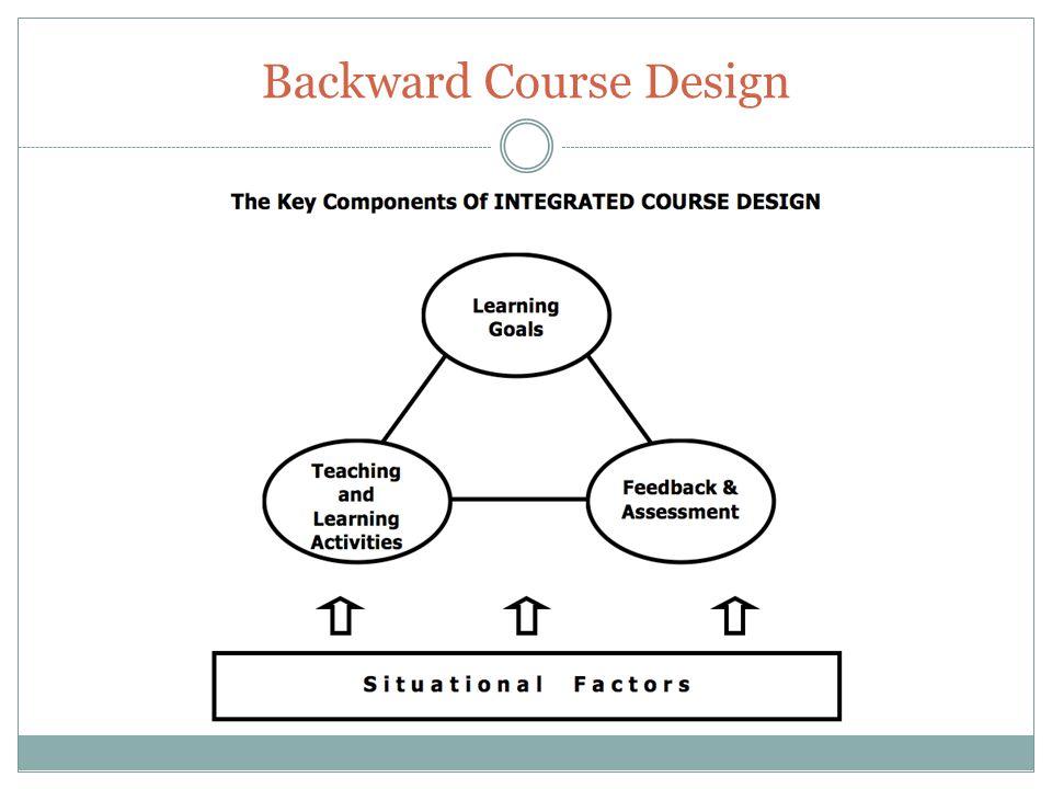 Backward Course Design