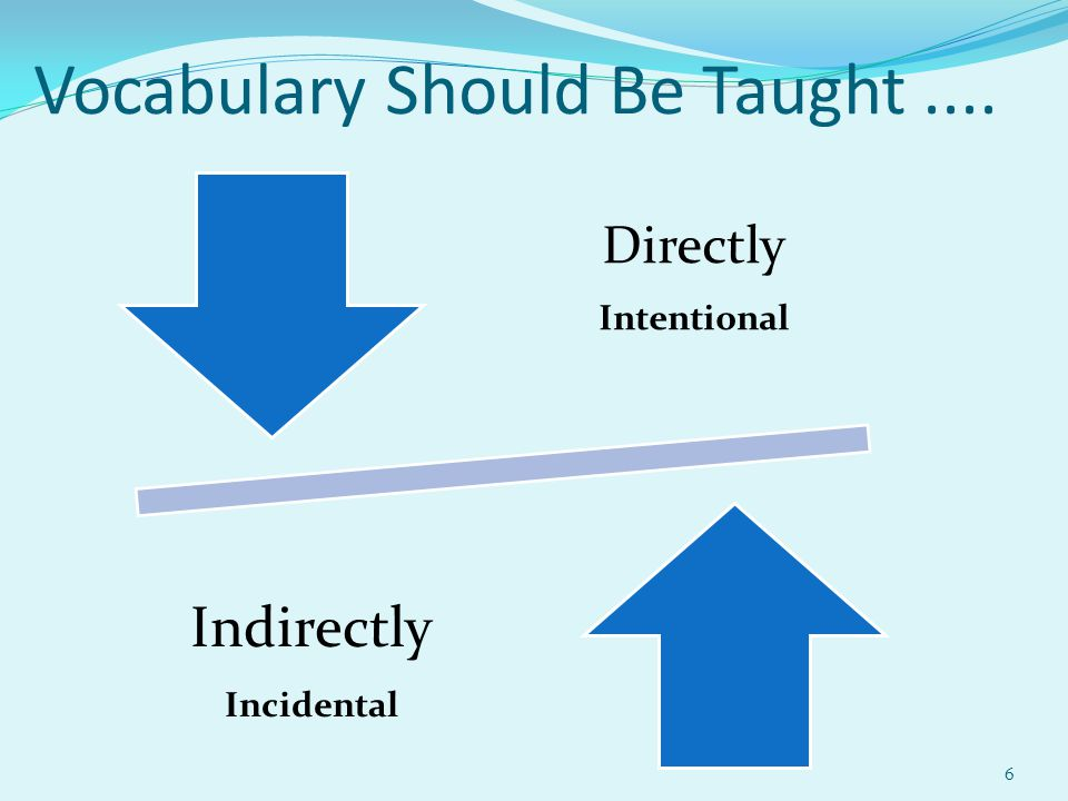 Vocabulary Should Be Taught.... 6 Directly Intentional Indirectly Incidental