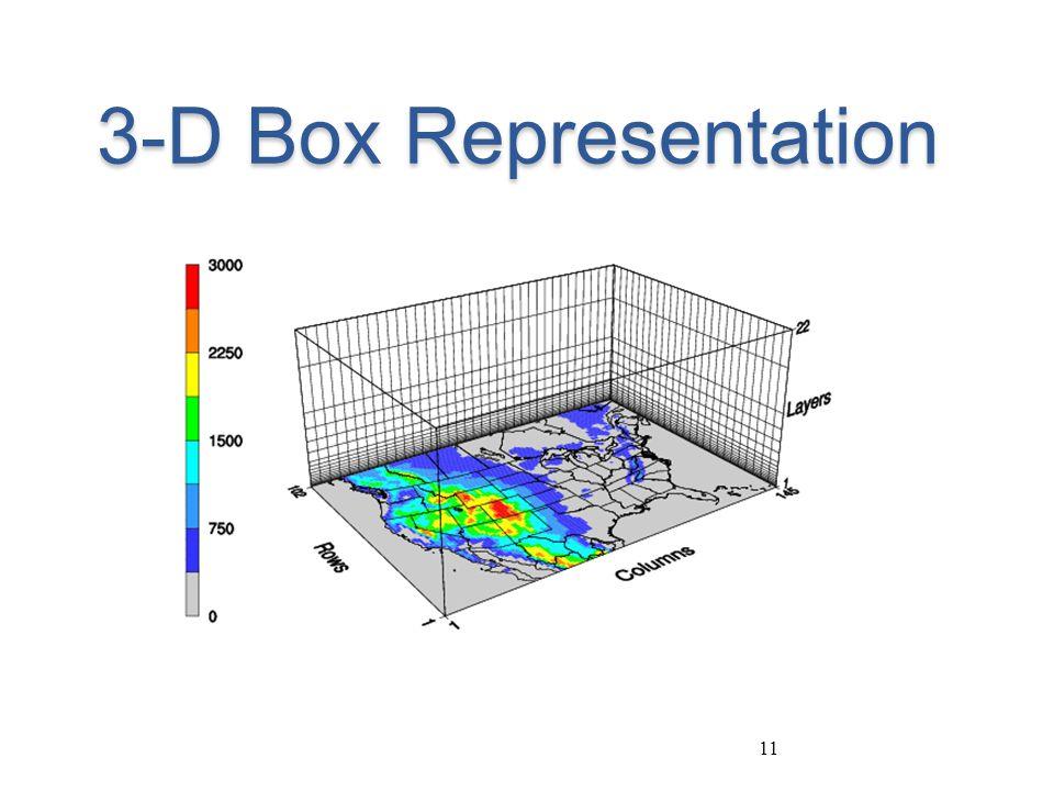 11 3-D Box Representation