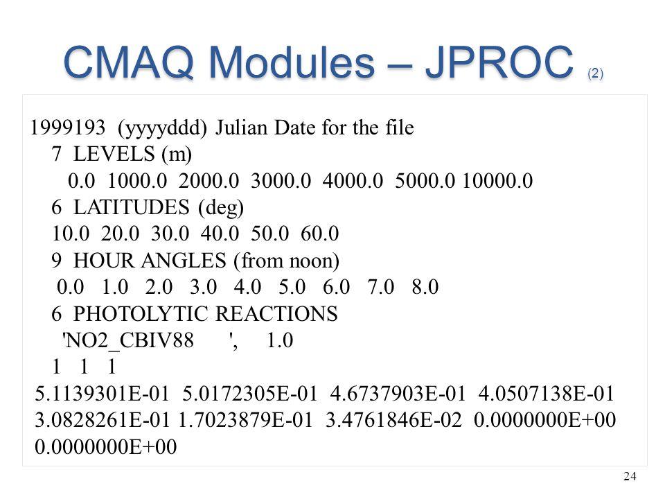 24 CMAQ Modules – JPROC (2) 1999193 (yyyyddd) Julian Date for the file 7 LEVELS (m) 0.0 1000.0 2000.0 3000.0 4000.0 5000.0 10000.0 6 LATITUDES (deg) 10.0 20.0 30.0 40.0 50.0 60.0 9 HOUR ANGLES (from noon) 0.0 1.0 2.0 3.0 4.0 5.0 6.0 7.0 8.0 6 PHOTOLYTIC REACTIONS NO2_CBIV88 , 1.0 1 1 1 5.1139301E-01 5.0172305E-01 4.6737903E-01 4.0507138E-01 3.0828261E-01 1.7023879E-01 3.4761846E-02 0.0000000E+00 0.0000000E+00