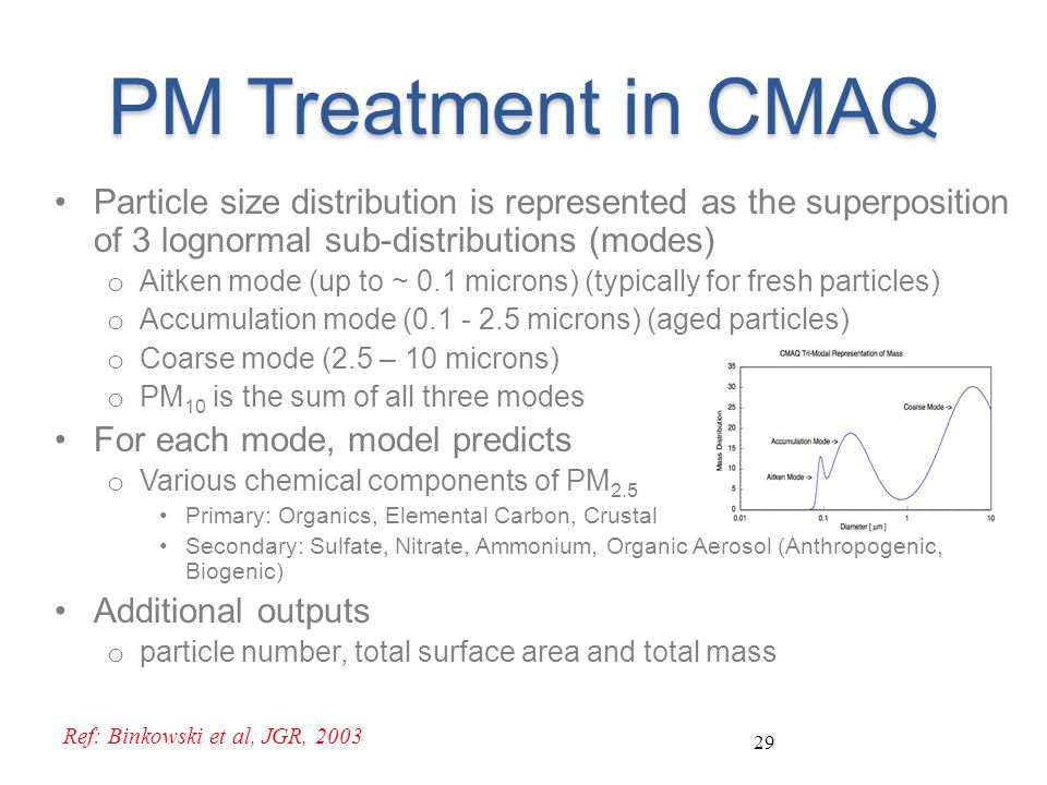 29 PM Treatment in CMAQ Particle size distribution is represented as the superposition of 3 lognormal sub-distributions (modes) o Aitken mode (up to ~