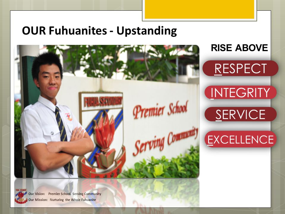 Our Vision: Premier School, Serving Community Our Mission: Nurturing the Whole Fuhuanite What is Design & Technology.