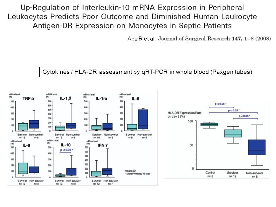 Cytokines / HLA-DR assessment by qRT-PCR in whole blood (Paxgen tubes) Abe R et al.