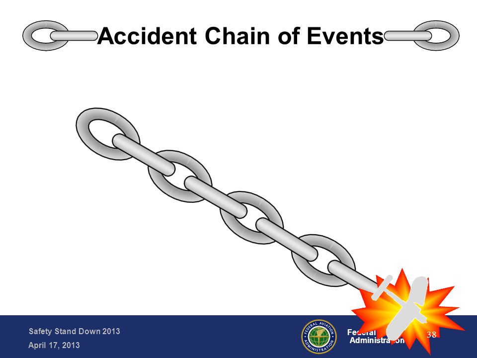 Safety Stand Down 2013 April 17, 2013 Federal Aviation Administration Accident Chain of Events 38