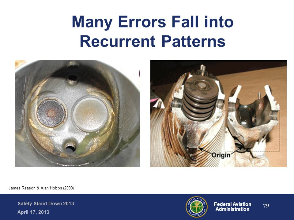 Safety Stand Down 2013 April 17, 2013 Federal Aviation Administration James Reason & Alan Hobbs (2003) Many Errors Fall into Recurrent Patterns 79