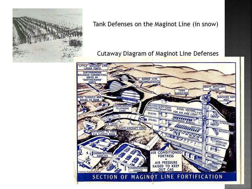 Tank Defenses on the Maginot Line (in snow) Cutaway Diagram of Maginot Line Defenses