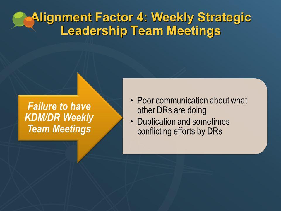 Alignment Factor 4: Weekly Strategic Leadership Team Meetings