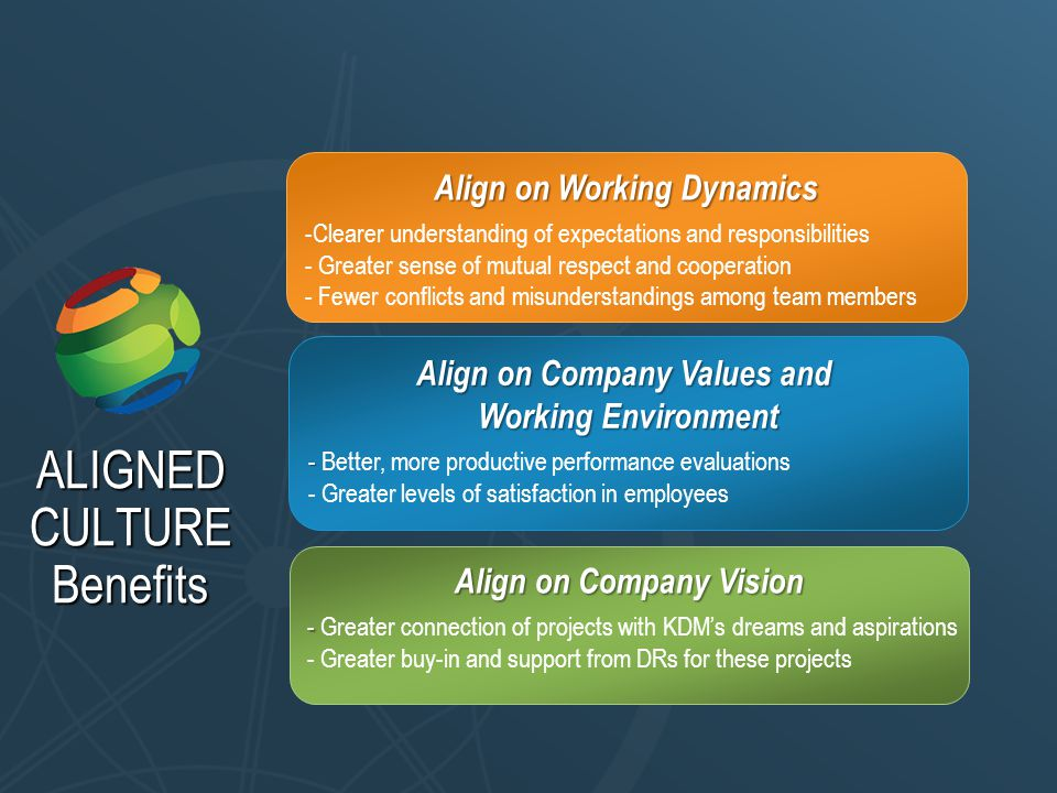 ALIGNED CULTURE Benefits Align on Company Values and Working Environment - - Better, more productive performance evaluations - Greater levels of satis