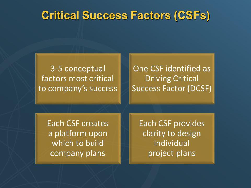 Critical Success Factors (CSFs)