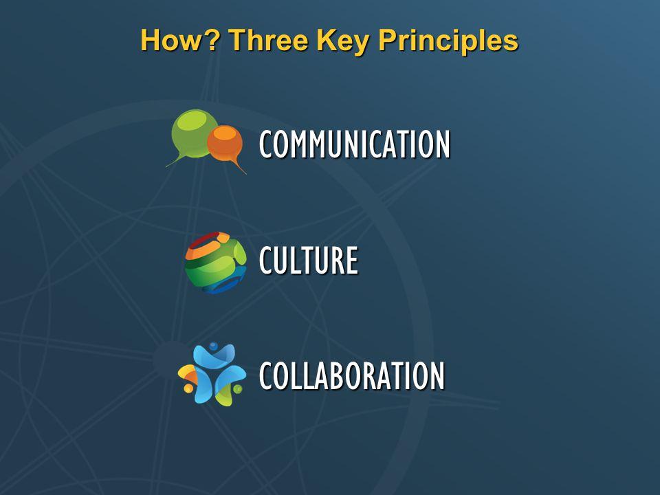 How Three Key Principles COMMUNICATIONCULTURECOLLABORATION
