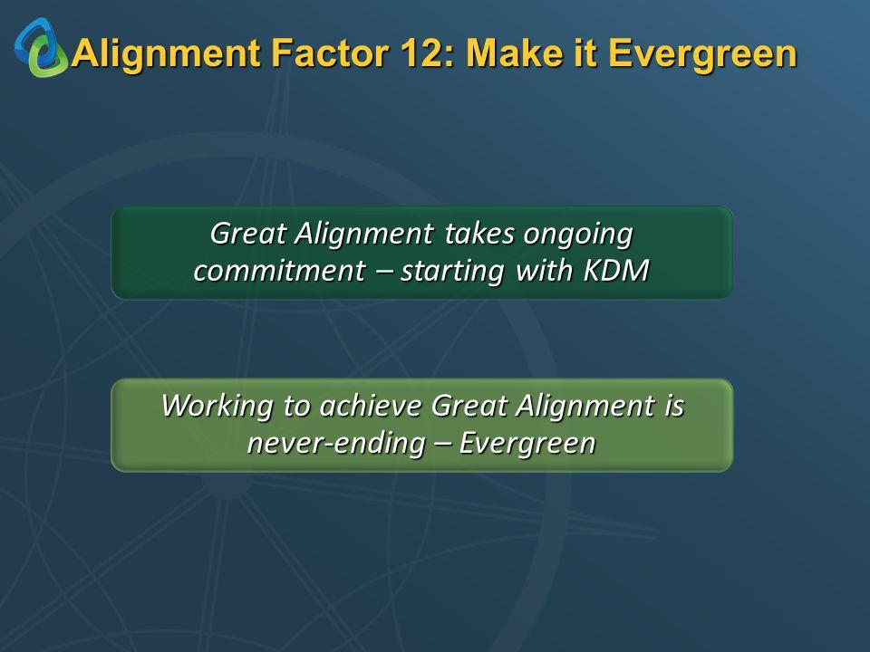 Alignment Factor 12: Make it Evergreen
