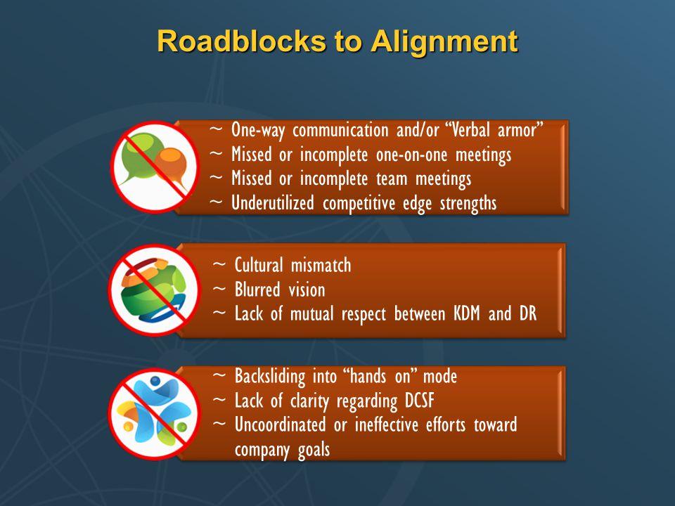 Roadblocks to Alignment