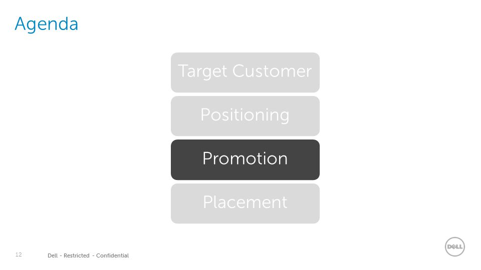 12 Dell - Restricted - Confidential Agenda Target CustomerPositioningPromotionPlacement