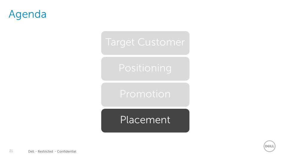 21 Dell - Restricted - Confidential Agenda Target CustomerPositioningPromotionPlacement