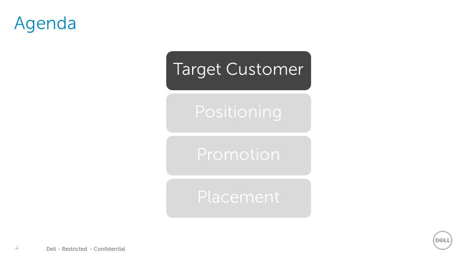 4 Dell - Restricted - Confidential Agenda Target CustomerPositioningPromotionPlacement