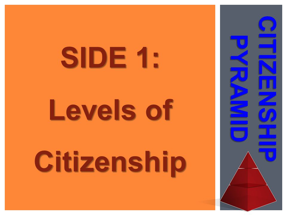 CITIZENSHIP PYRAMID SIDE 3: Rights!