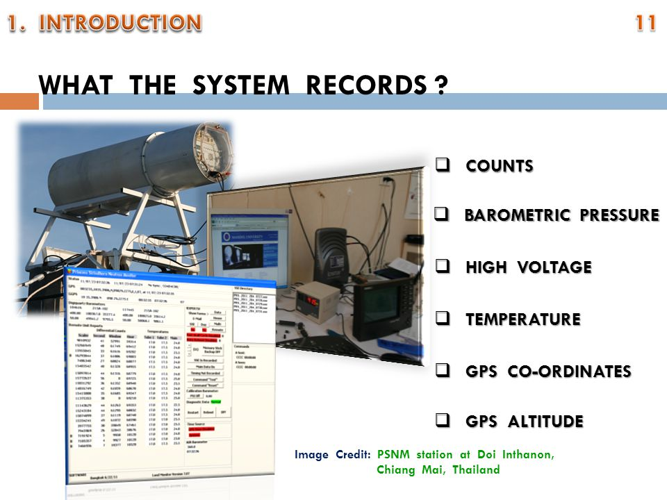  COUNTS  BAROMETRIC PRESSURE  HIGH VOLTAGE  TEMPERATURE  GPS CO-ORDINATES  GPS ALTITUDE WHAT THE SYSTEM RECORDS .
