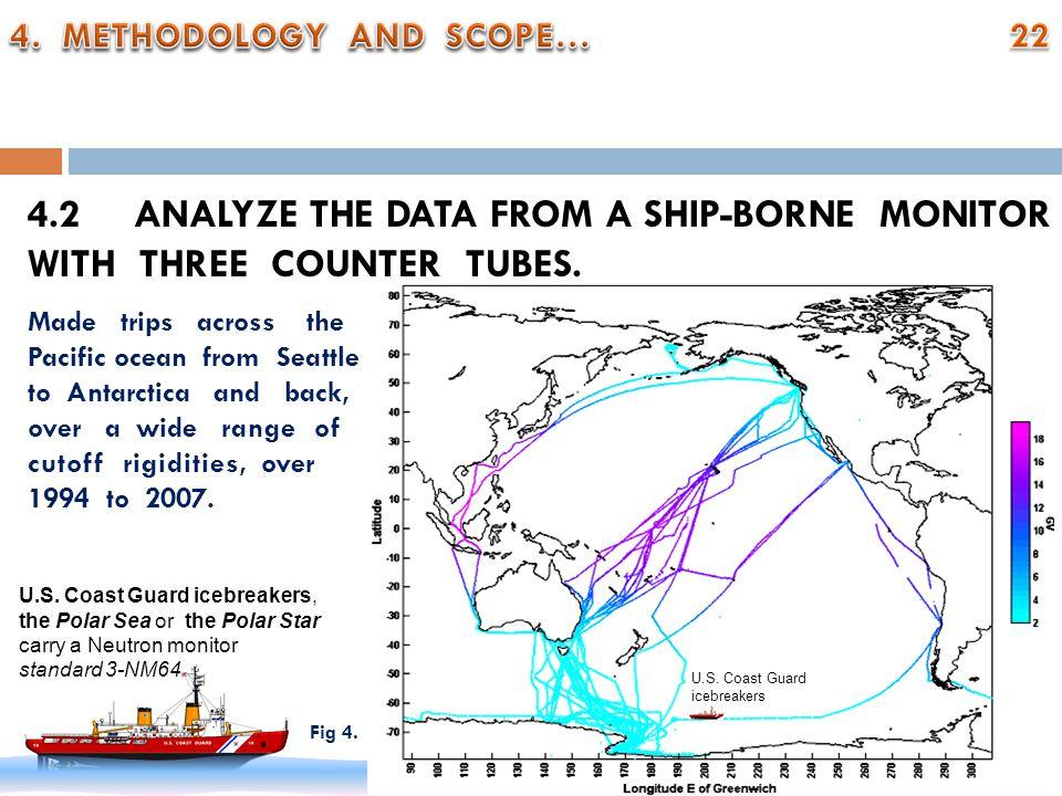 U.S. Coast Guard icebreakers, the Polar Sea or the Polar Star carry a Neutron monitor standard 3-NM64 4.2ANALYZE THE DATA FROM A SHIP-BORNE MONITOR WI