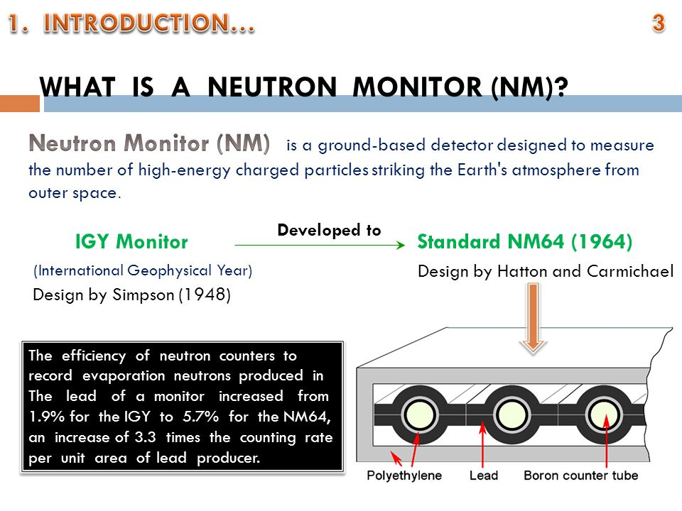 IGY MonitorStandard NM64 (1964) Developed to WHAT IS A NEUTRON MONITOR (NM).