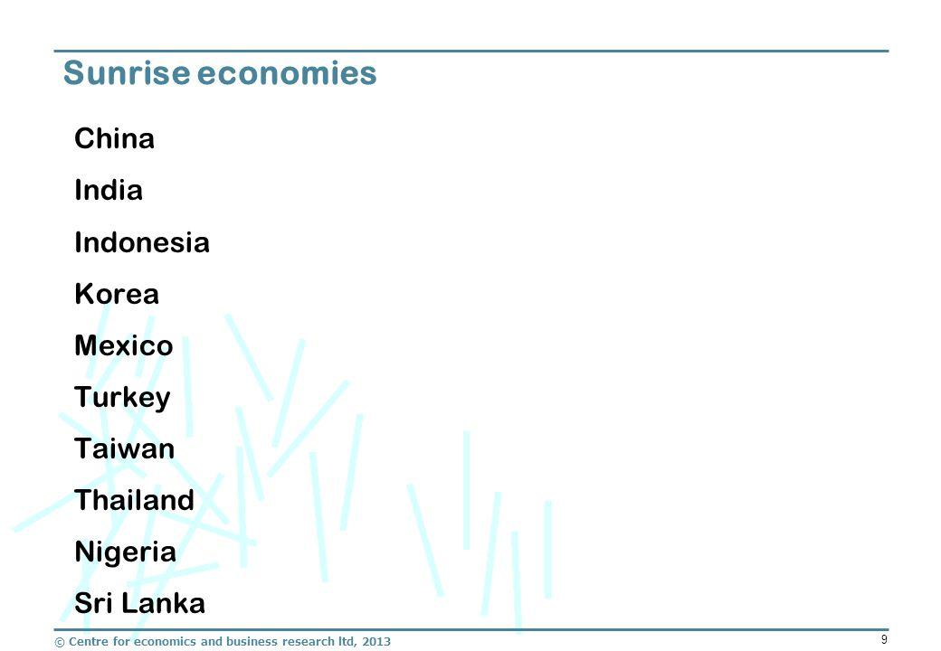 © Centre for economics and business research ltd, 2013 9 China India Indonesia Korea Mexico Turkey Taiwan Thailand Nigeria Sri Lanka Sunrise economies