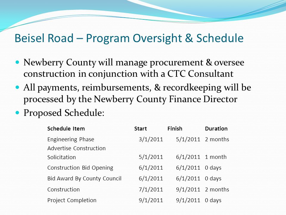 Beisel Road – Program Oversight & Schedule Newberry County will manage procurement & oversee construction in conjunction with a CTC Consultant All payments, reimbursements, & recordkeeping will be processed by the Newberry County Finance Director Proposed Schedule: Schedule ItemStartFinishDuration Engineering Phase3/1/20115/1/20112 months Advertise Construction Solicitation5/1/20116/1/20111 month Construction Bid Opening6/1/2011 0 days Bid Award By County Council6/1/2011 0 days Construction7/1/20119/1/20112 months Project Completion9/1/2011 0 days