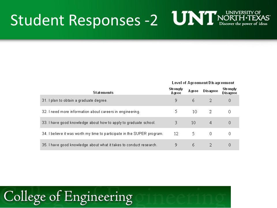 Student Responses -2