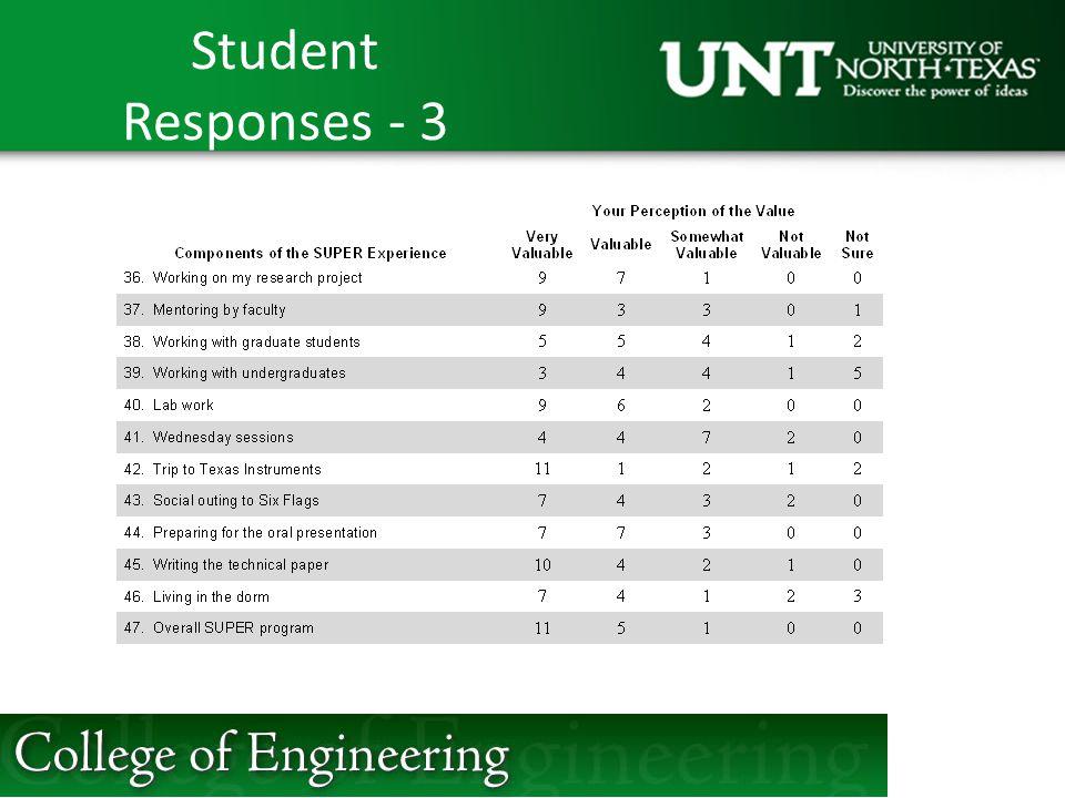 Student Responses - 3