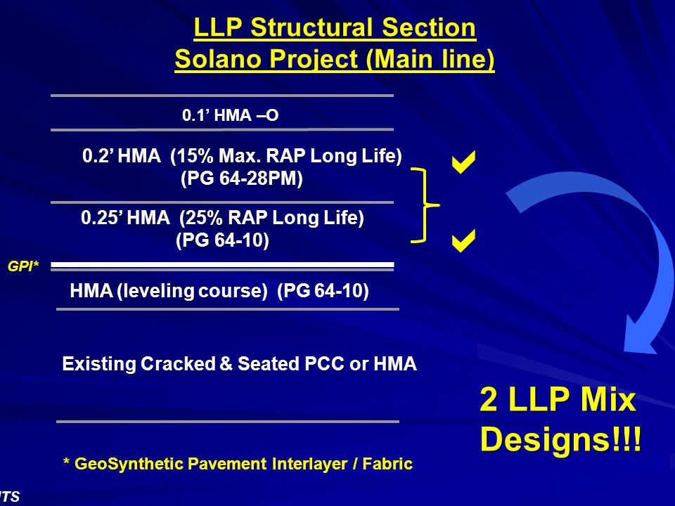 LLP Structural Section Solano Project (Main line) 0.2' HMA (15% Max.