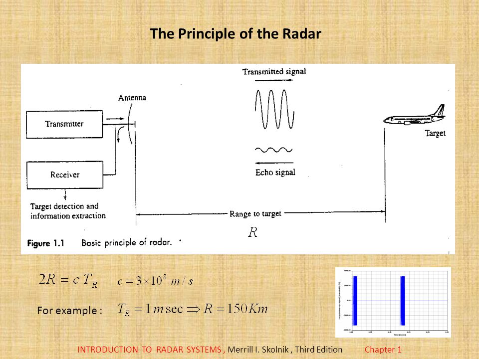 INTRODUCTION TO RADAR SYSTEMS, Merrill I.