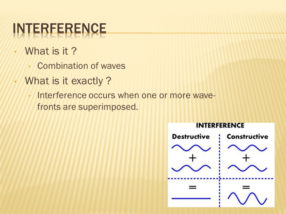 What is it . Combination of waves What is it exactly .