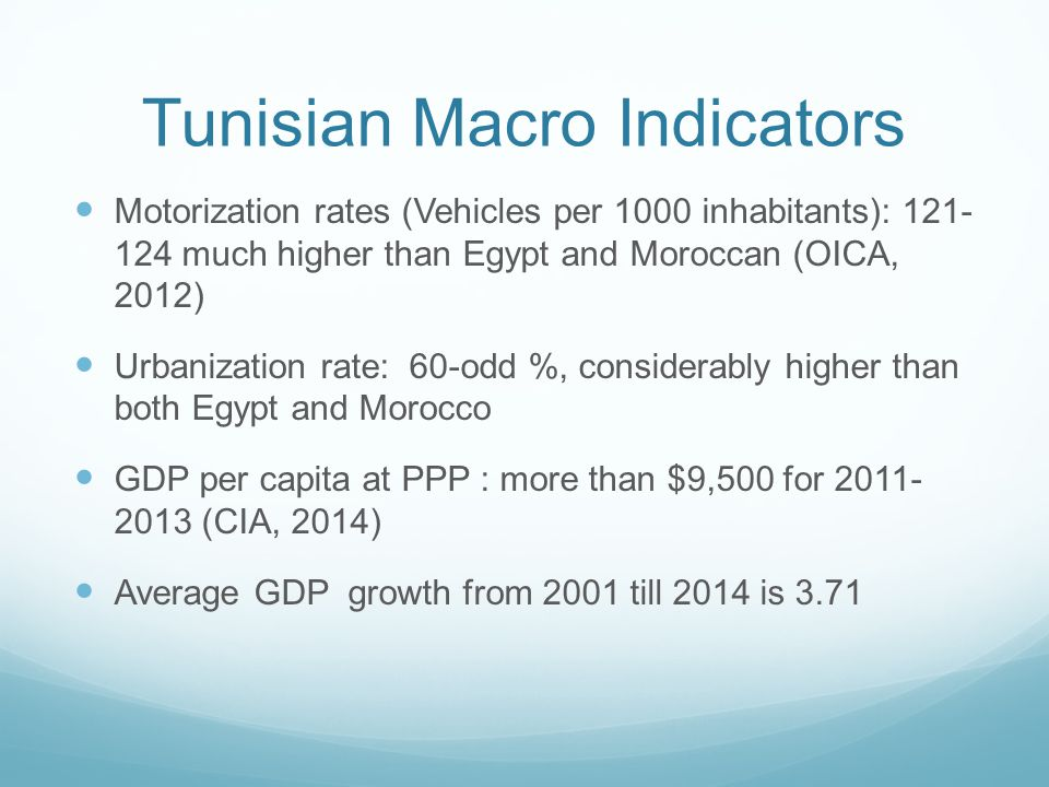 Tunisian Macro Indicators Motorization rates (Vehicles per 1000 inhabitants): 121- 124 much higher than Egypt and Moroccan (OICA, 2012) Urbanization rate: 60-odd %, considerably higher than both Egypt and Morocco GDP per capita at PPP : more than $9,500 for 2011- 2013 (CIA, 2014) Average GDP growth from 2001 till 2014 is 3.71