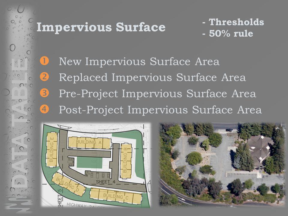 Project Data Project Density ● DU/Acre or FAR Applicable Special Project Categories ● A : Lot line to lot line, < ½ acre, no surface parking ● B : ½ acre to 2 acres, no surface parking FAR > 2:1 or > 50 DUs/acre ● C: Transit-oriented, no limit on size FAR > 2:1 or > 25 DUs/acre Percent LID/non-LID Treatment HMP Compliance Option DATA TABLE Page 60 Page 9