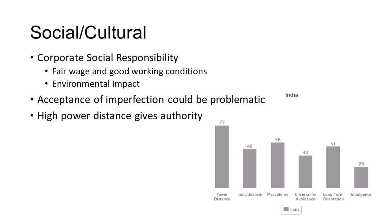 Social/Cultural Corporate Social Responsibility Fair wage and good working conditions Environmental Impact Acceptance of imperfection could be problem